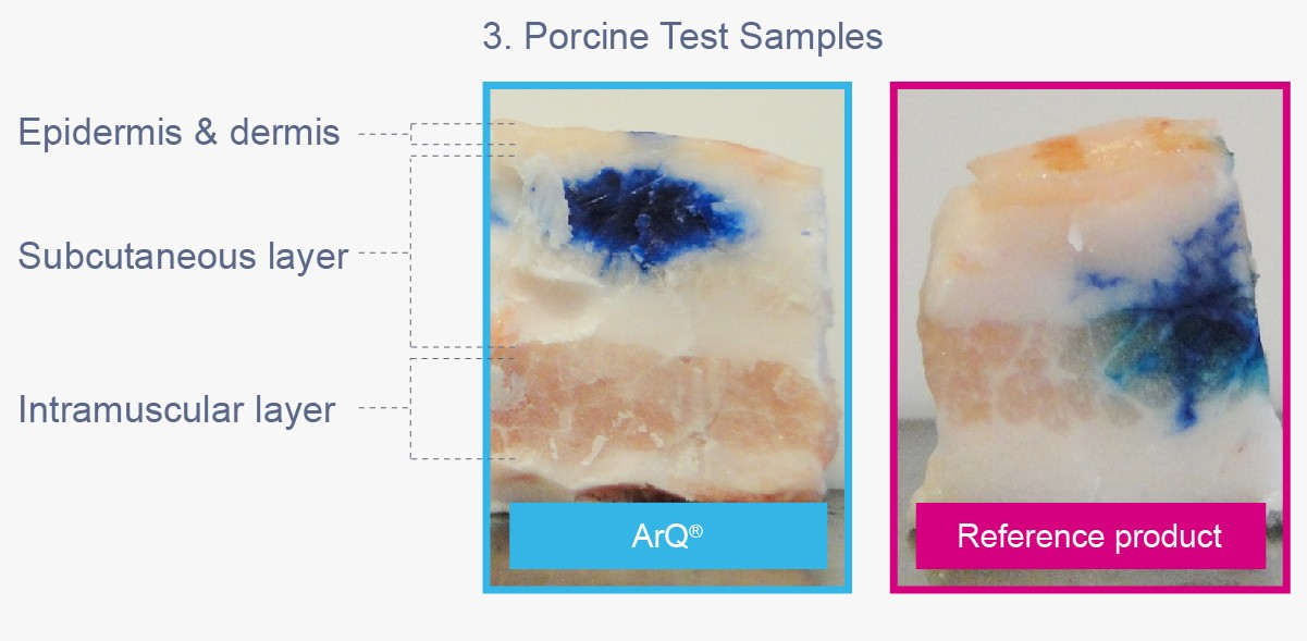 ArQ Test Samples