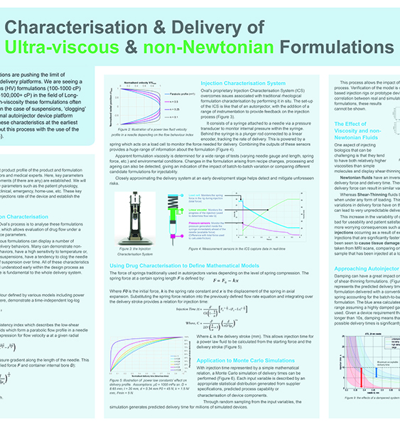 Characterisation-Delivery-of-Ultra-viscous-non-Newtonian-Formulations